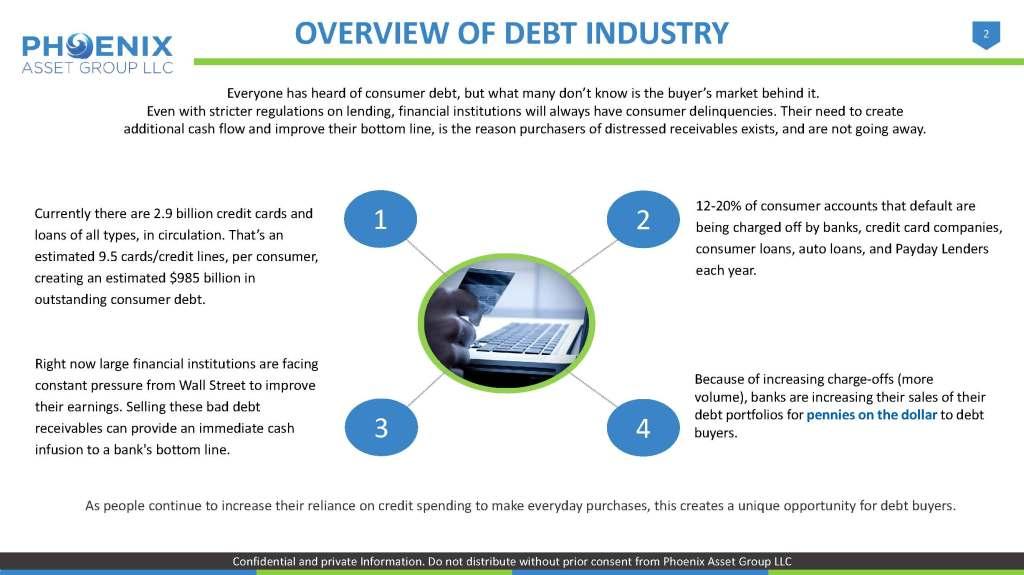 Distressed Debt Program